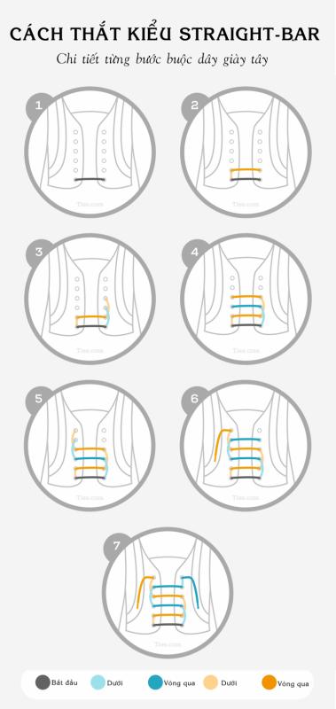Cách thắt dây giày kiểu Châu Âu